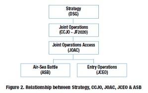 ASB relation.jpg