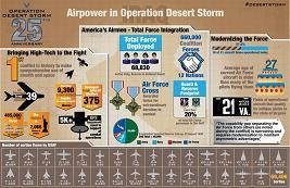 Desert Storm.jpg