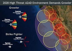 EA-18G capability.jpg