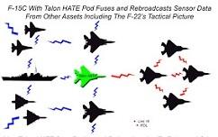 F-15 Talon HATE.jpg