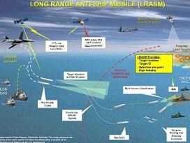海空軍共用の対艦ミサイルLRASM...