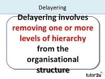 delayering3.jpg