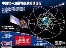 China-GPS2.jpg