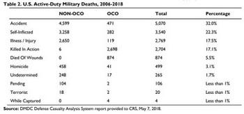 Death analysis2.jpg