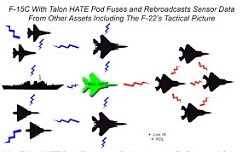 F-15 Talon HATE.jpg