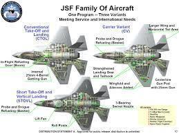 F-35 block 2.jpg