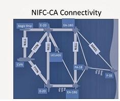 NIFC-CA.jpg