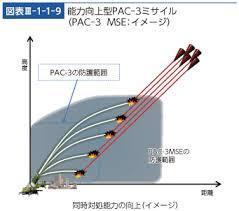 PAC-3 MSE3.jpg