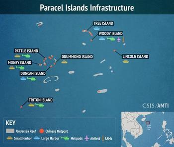 Paracels CSIS2.jpg