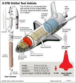 X37b-spaceplane.jpg